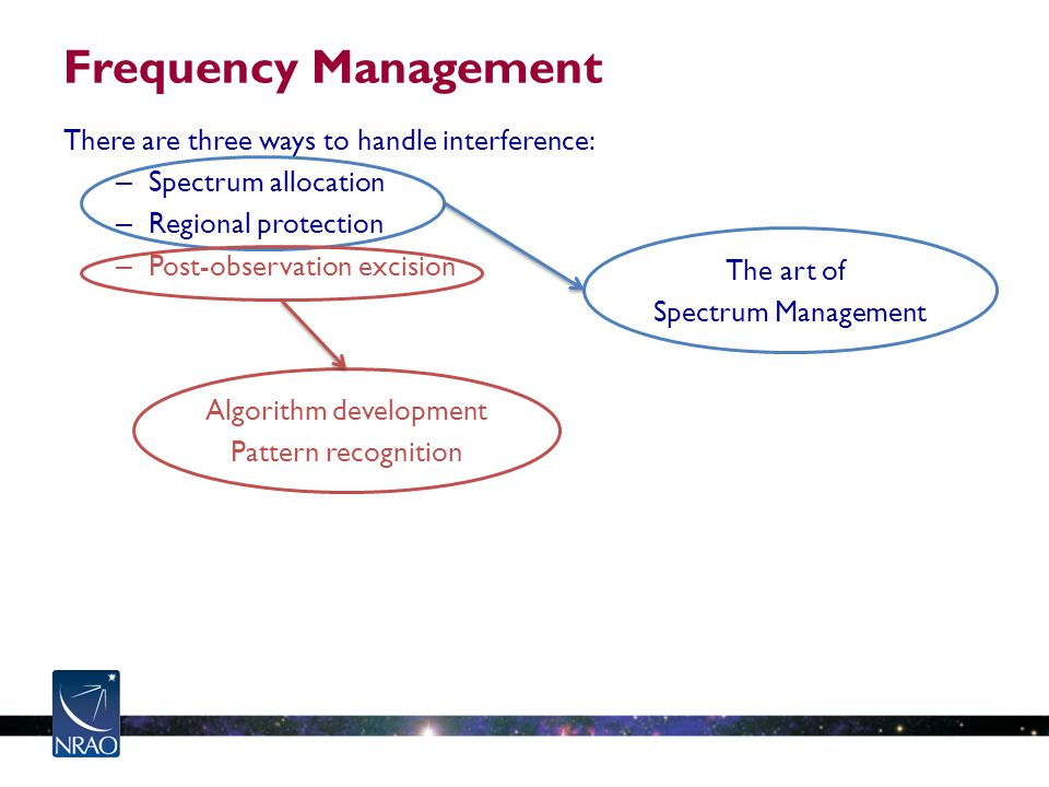 Frequency Management There are three ways to handle interference: – Spectrum allocation – Regional protection – Post-observation excision The art of Spectrum Management Algorithm development Pattern recognition