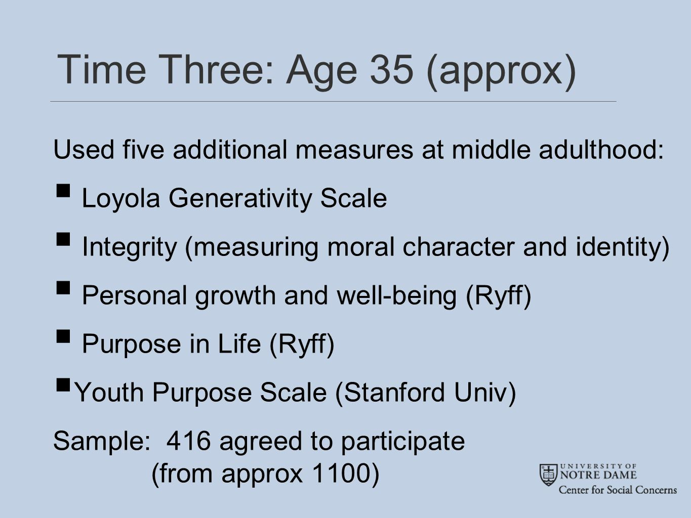Time Three: Age 35 (approx) Used five additional measures at middle adulthood:  Loyola Generativity Scale  Integrity (measuring moral character and identity)  Personal growth and well-being (Ryff)  Purpose in Life (Ryff)  Youth Purpose Scale (Stanford Univ) Sample: 416 agreed to participate (from approx 1100)