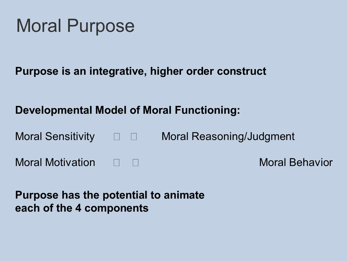 Purpose is an integrative, higher order construct Developmental Model of Moral Functioning: Moral Sensitivity   Moral Reasoning/Judgment Moral Motivation  Moral Behavior Purpose has the potential to animate each of the 4 components Moral Purpose