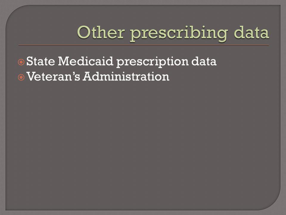  State Medicaid prescription data  Veteran's Administration