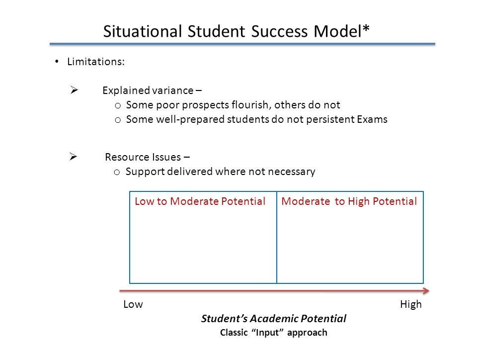 Situational Student Success Model* Low High Student's Academic Potential Classic Input approach Low to Moderate Potential Moderate to High Potential Limitations:  Explained variance – o Some poor prospects flourish, others do not o Some well-prepared students do not persistent Exams  Resource Issues – o Support delivered where not necessary