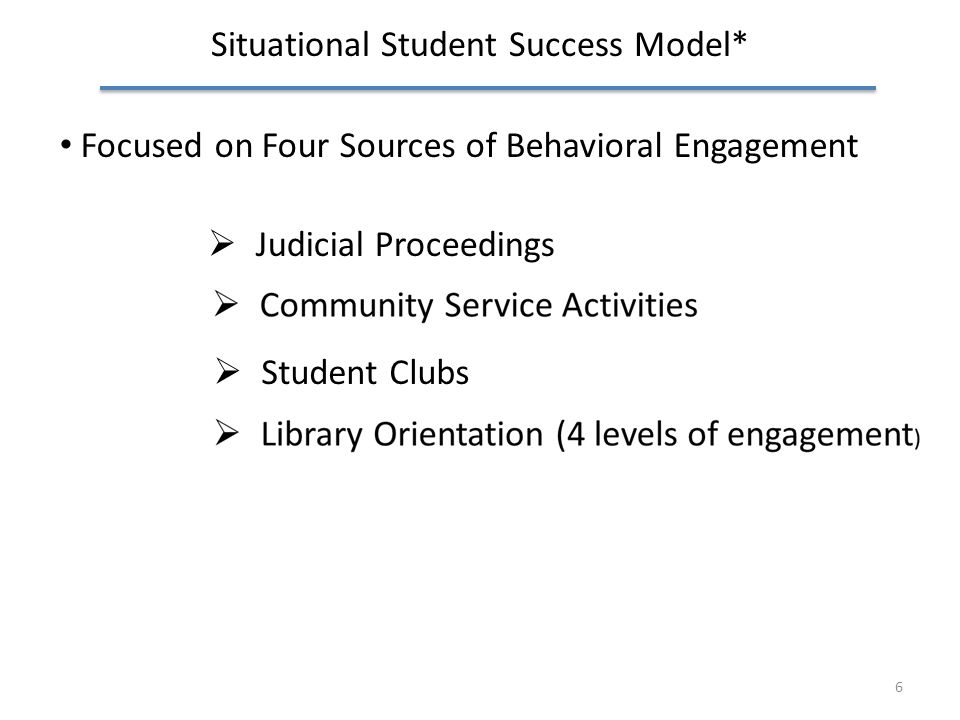 Situational Student Success Model* Focused on Four Sources of Behavioral Engagement 6  Judicial Proceedings  Student Clubs