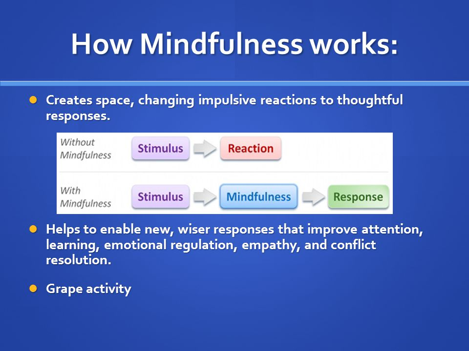 How Mindfulness works: Creates space, changing impulsive reactions to thoughtful responses.