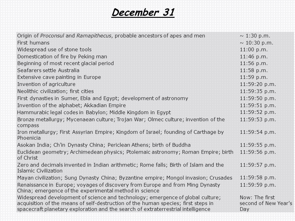 Origin of Proconsul and Ramapithecus, probable ancestors of apes and men ~ 1:30 p.m.