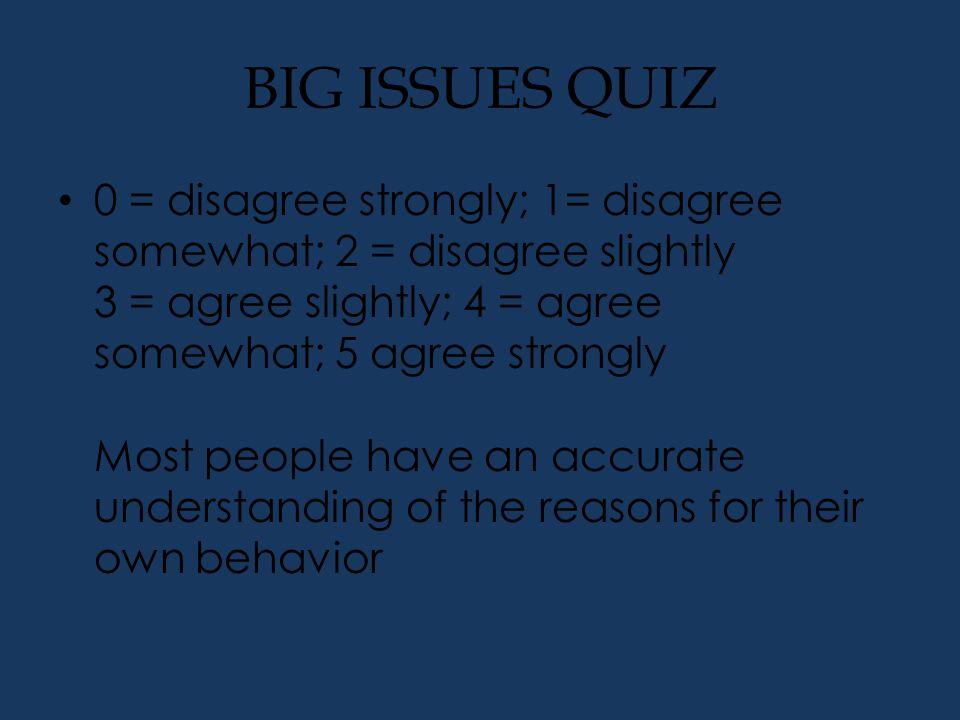 0 = disagree strongly; 1= disagree somewhat; 2 = disagree slightly 3 = agree slightly; 4 = agree somewhat; 5 agree strongly