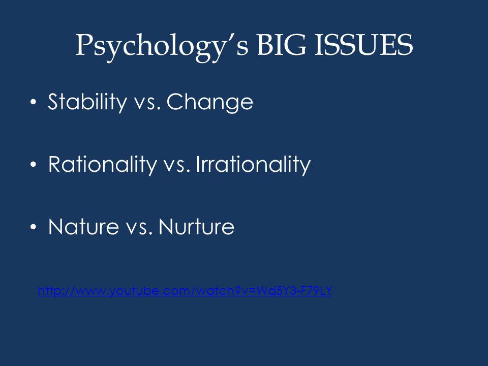 PSYCHOLOGY's BIG ISSUE NATURE VS.