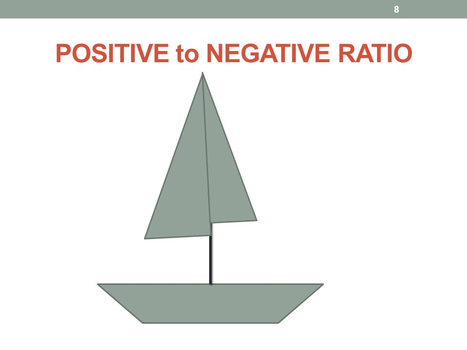 POSITIVE to NEGATIVE RATIO 8