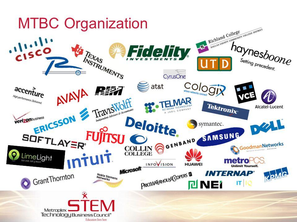 MTBC Organization