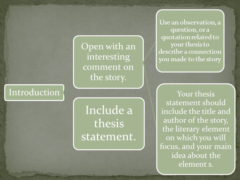 Introduction Open with an interesting comment on the story. Use an observation, a question, or a quotation related to your thesis to describe a connec