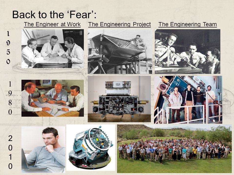 Back to the 'Fear': 19501950 19801980 20102010 The Engineer at WorkThe Engineering ProjectThe Engineering Team