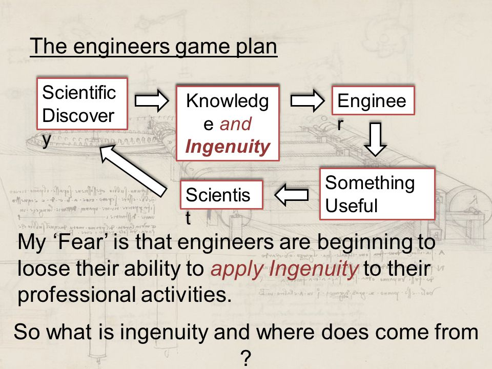 Scientific Discover y Knowledg e Something Useful Enginee r Scientis t The engineers game plan Knowledg e and Ingenuity My 'Fear' is that engineers are beginning to loose their ability to apply Ingenuity to their professional activities.