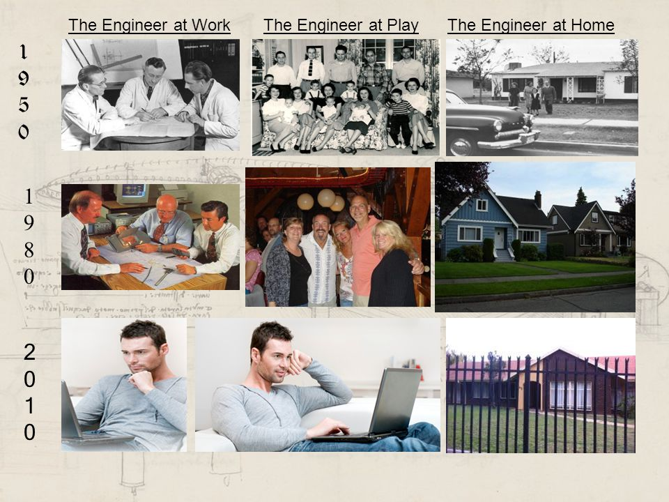 19501950 19801980 20102010 The Engineer at WorkThe Engineer at PlayThe Engineer at Home