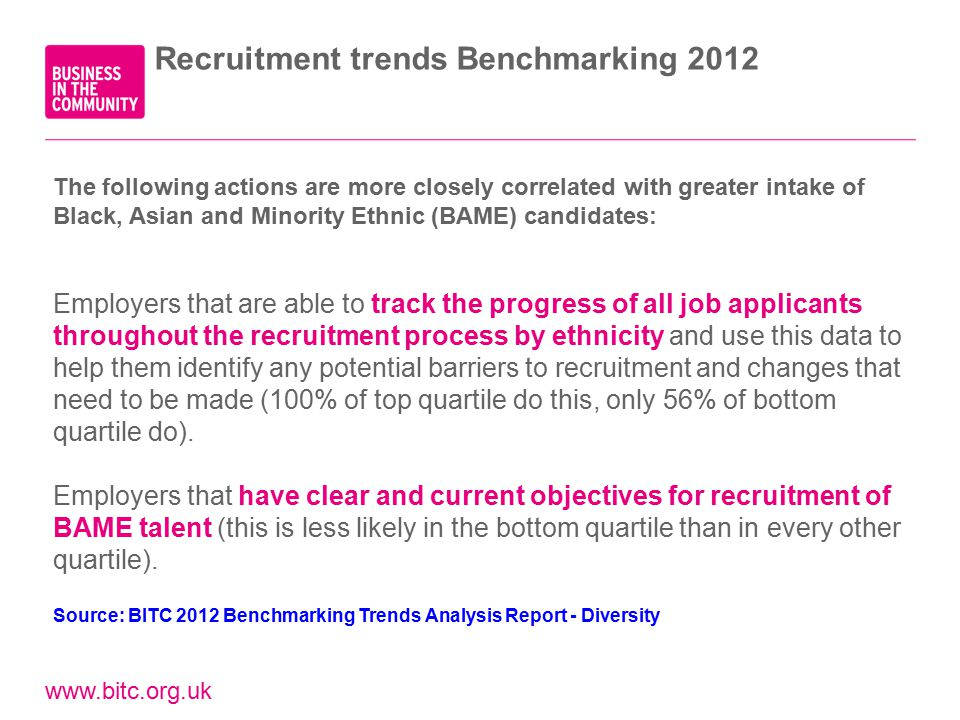 www.bitc.org.uk Recruitment trends Benchmarking 2012 The following actions are more closely correlated with greater intake of Black, Asian and Minority Ethnic (BAME) candidates: Employers that are able to track the progress of all job applicants throughout the recruitment process by ethnicity and use this data to help them identify any potential barriers to recruitment and changes that need to be made (100% of top quartile do this, only 56% of bottom quartile do).