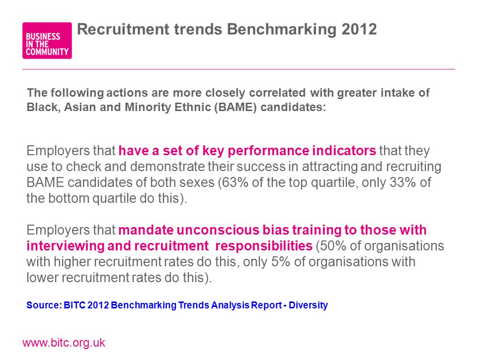 www.bitc.org.uk Recruitment trends Benchmarking 2012 The following actions are more closely correlated with greater intake of Black, Asian and Minority Ethnic (BAME) candidates: Employers that have a set of key performance indicators that they use to check and demonstrate their success in attracting and recruiting BAME candidates of both sexes (63% of the top quartile, only 33% of the bottom quartile do this).