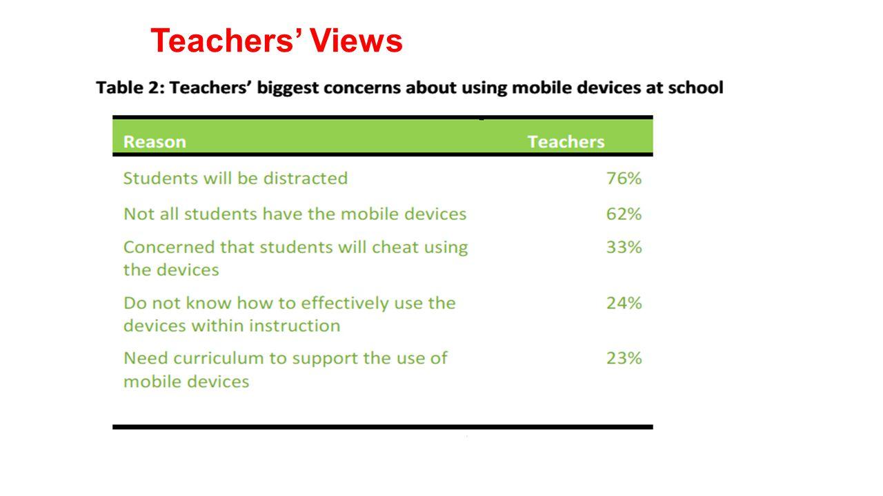 Teachers' Views