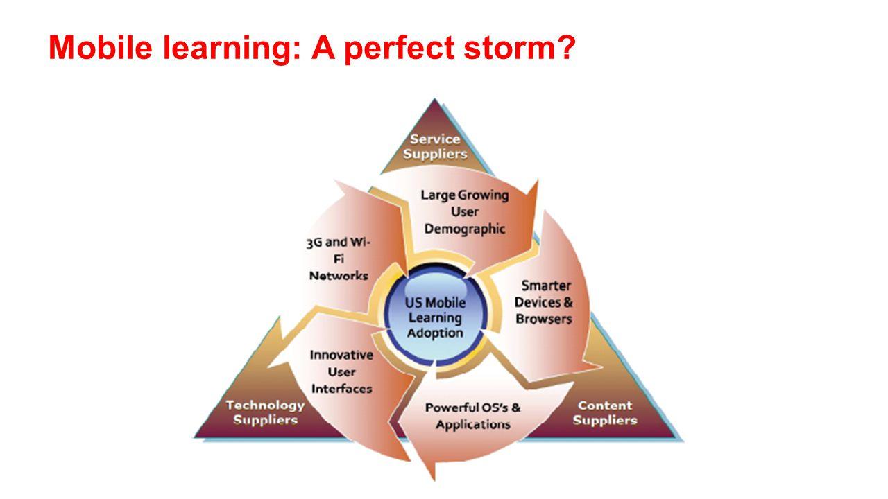 Frame model of mLearning