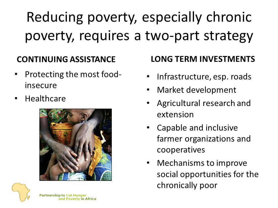 Reducing poverty, especially chronic poverty, requires a two-part strategy CONTINUING ASSISTANCE Protecting the most food- insecure Healthcare LONG TERM INVESTMENTS Infrastructure, esp.