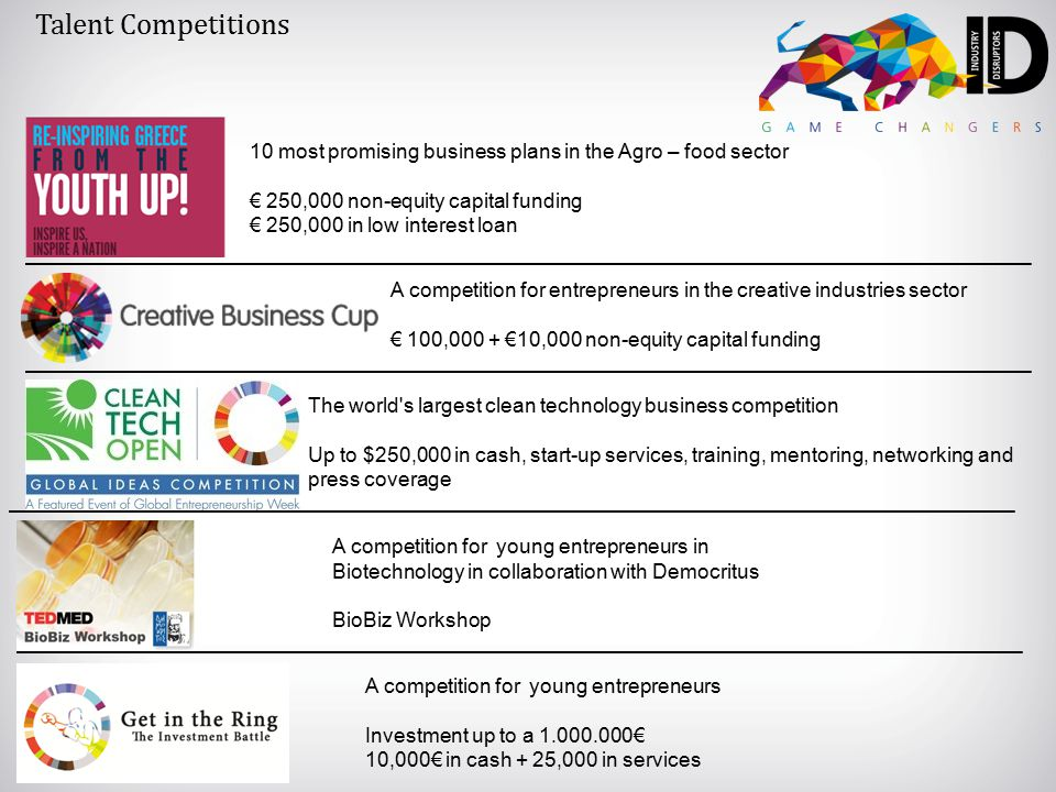 Talent Competitions 10 most promising business plans in the Agro – food sector € 250,000 non-equity capital funding € 250,000 in low interest loan A competition for entrepreneurs in the creative industries sector € 100,000 + €10,000 non-equity capital funding The world s largest clean technology business competition Up to $250,000 in cash, start-up services, training, mentoring, networking and press coverage A competition for young entrepreneurs Investment up to a 1.000.000€ 10,000€ in cash + 25,000 in services A competition for young entrepreneurs in Biotechnology in collaboration with Democritus BioBiz Workshop