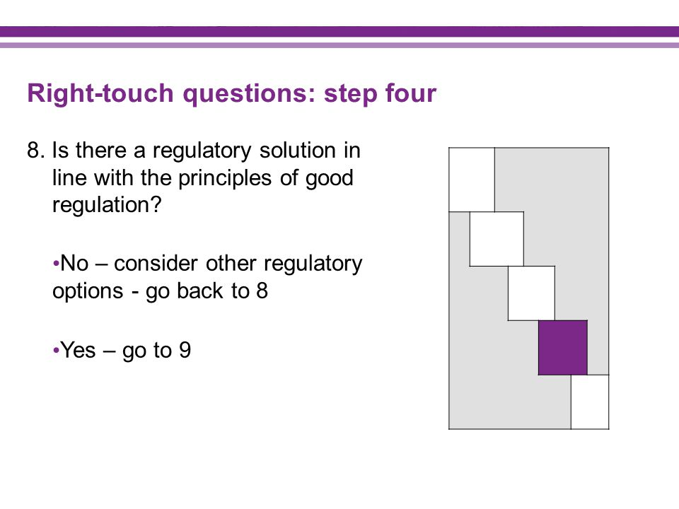 Right-touch questions: step four 8.