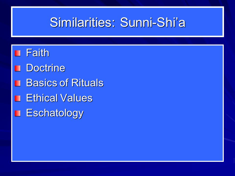 Statistics as of 1996: SHI'A …………………………………………..……..