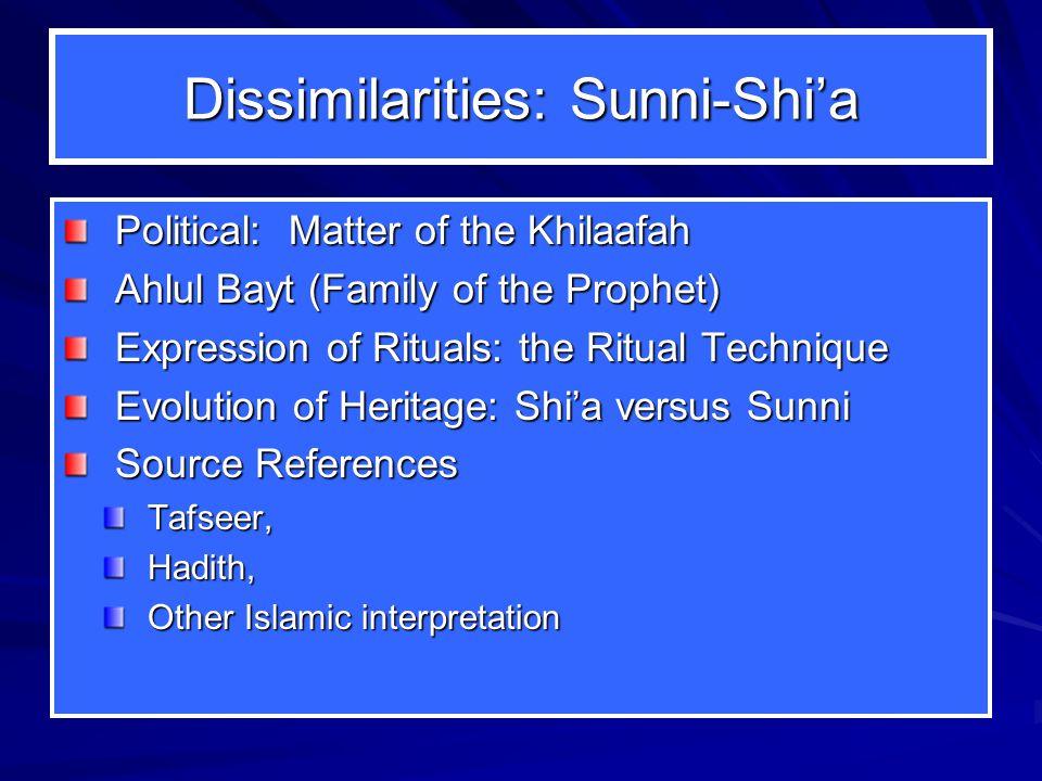 Similarities: Sunni-Shi'a FaithDoctrine Basics of Rituals Ethical Values Eschatology