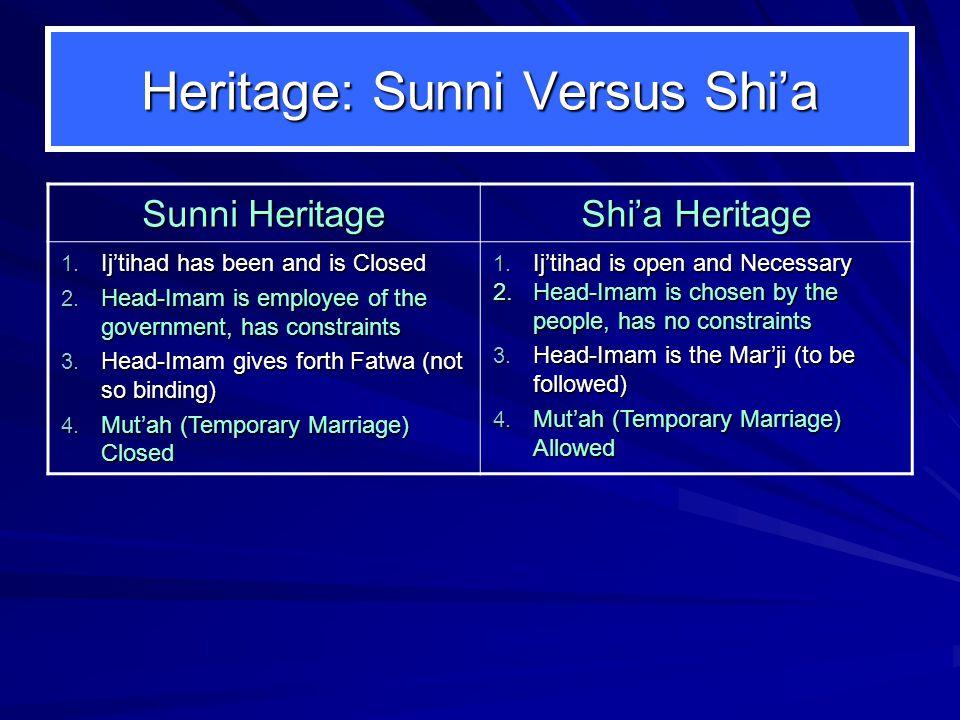 Heritage: Sunni Versus Shi'a Sunni Heritage Shi'a Heritage 1.