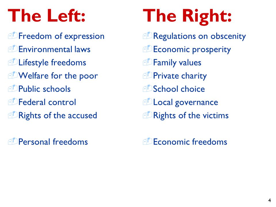 4 The Left: The Right:  Freedom of expression  Environmental laws  Lifestyle freedoms  Welfare for the poor  Public schools  Federal control  Rights of the accused  Personal freedoms  Regulations on obscenity  Economic prosperity  Family values  Private charity  School choice  Local governance  Rights of the victims  Economic freedoms