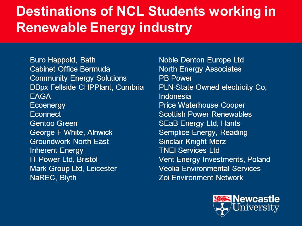 Destinations of NCL Students working in Renewable Energy industry Buro Happold, Bath Cabinet Office Bermuda Community Energy Solutions DBpx Fellside CHPPlant, Cumbria EAGA Ecoenergy Econnect Gentoo Green George F White, Alnwick Groundwork North East Inherent Energy IT Power Ltd, Bristol Mark Group Ltd, Leicester NaREC, Blyth Noble Denton Europe Ltd North Energy Associates PB Power PLN-State Owned electricity Co, Indonesia Price Waterhouse Cooper Scottish Power Renewables SEaB Energy Ltd, Hants Semplice Energy, Reading Sinclair Knight Merz TNEI Services Ltd Vent Energy Investments, Poland Veolia Environmental Services Zoi Environment Network