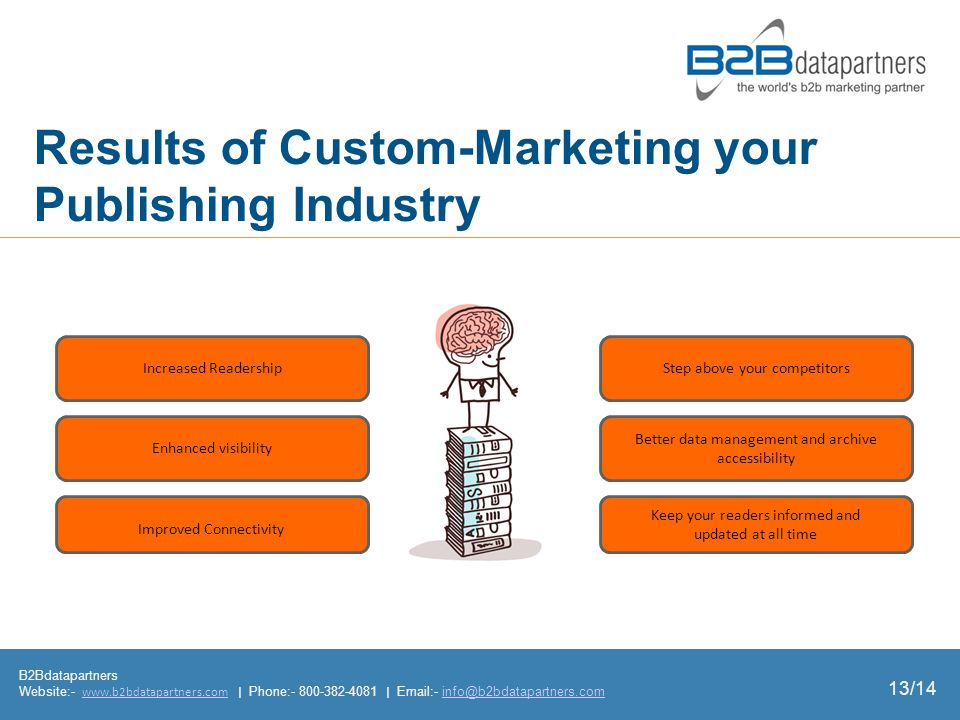 Results of Custom-Marketing your Publishing Industry B2Bdatapartners Website:- www.b2bdatapartners.com | Phone:- 800-382-4081 | Email:- info@b2bdatapartners.comwww.b2bdatapartners.cominfo@b2bdatapartners.com Increased Readership Enhanced visibility Improved Connectivity Step above your competitors Better data management and archive accessibility Keep your readers informed and updated at all time 13/14
