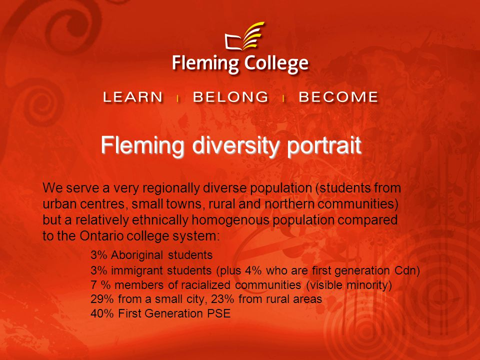 Fleming Equity Stats Overview¹ 200620072008200920102011 Aboriginal students 5%4% 3%TBA Members of visible minorities 4% 7%TBA Students with disabilities 13%11%13%11%10%TBA First generation Post-sec.