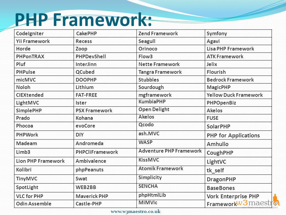 PHP Framework: www.w3maestro.co.uk CodeIgniterCakePHPZend FrameworkSymfony Yii FrameworkRecessSeagullAgavi HordeZoopOrinocoLisa PHP Framework PHPonTRA