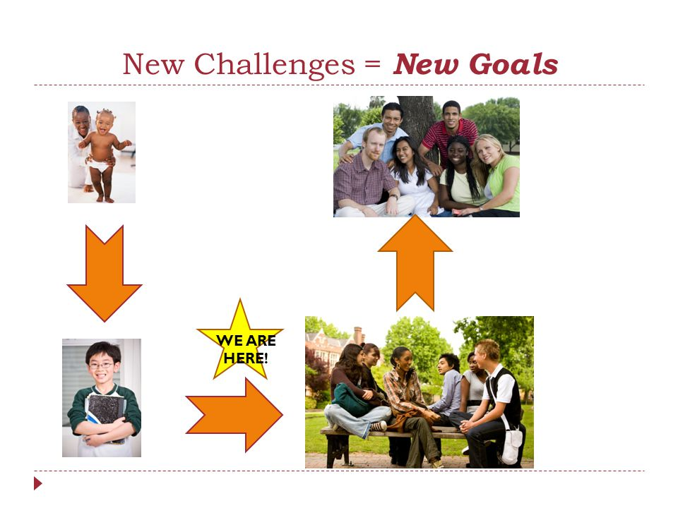 New Challenges = New Goals WE ARE HERE!