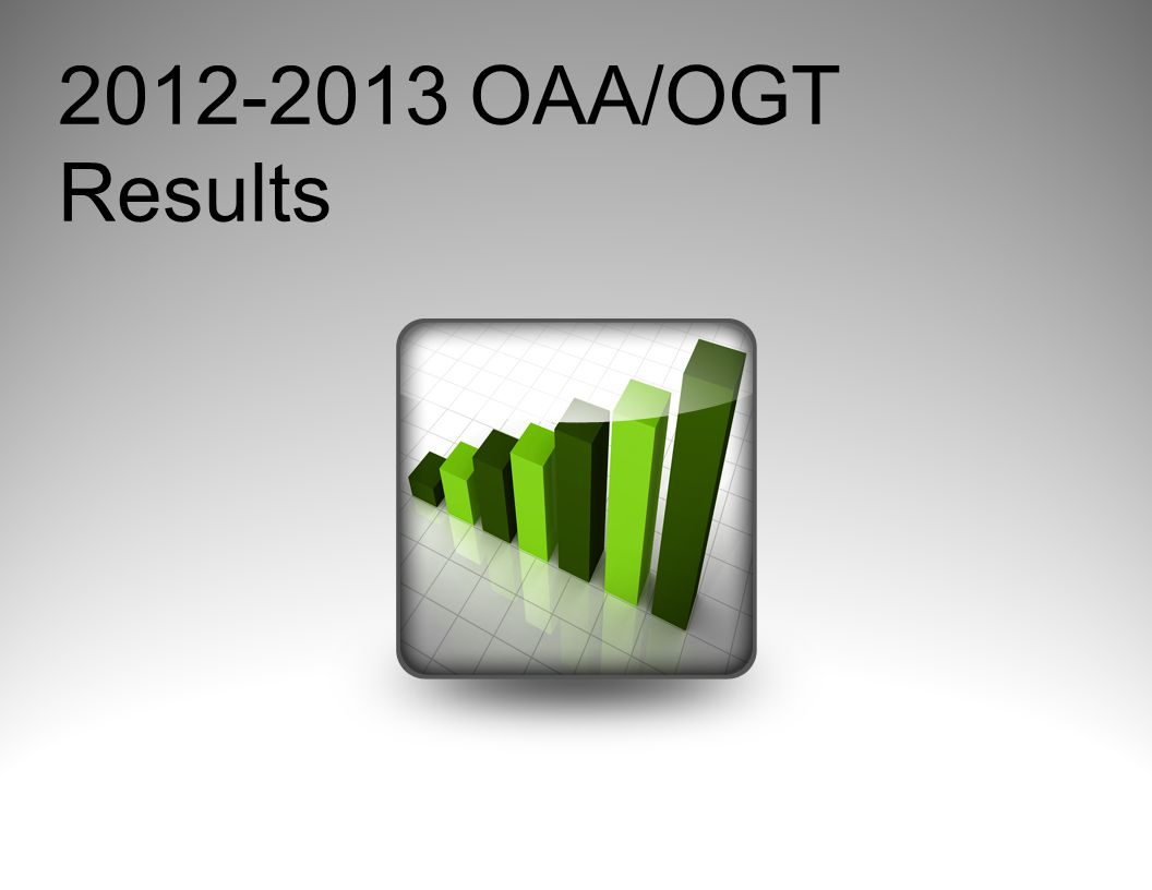 2012-2013 OAA/OGT Results