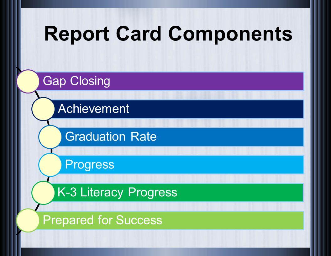 Report Card Components Gap Closing Achievement Graduation Rate Progress K-3 Literacy Progress Prepared for Success