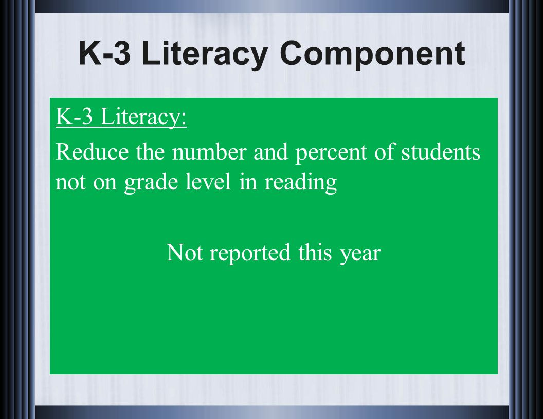 K-3 Literacy Component K-3 Literacy: Reduce the number and percent of students not on grade level in reading Not reported this year