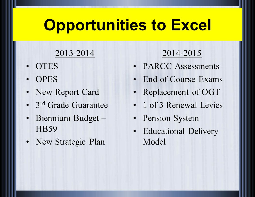 Opportunities to Excel 2013-2014 OTES OPES New Report Card 3 rd Grade Guarantee Biennium Budget – HB59 New Strategic Plan 2014-2015 PARCC Assessments End-of-Course Exams Replacement of OGT 1 of 3 Renewal Levies Pension System Educational Delivery Model