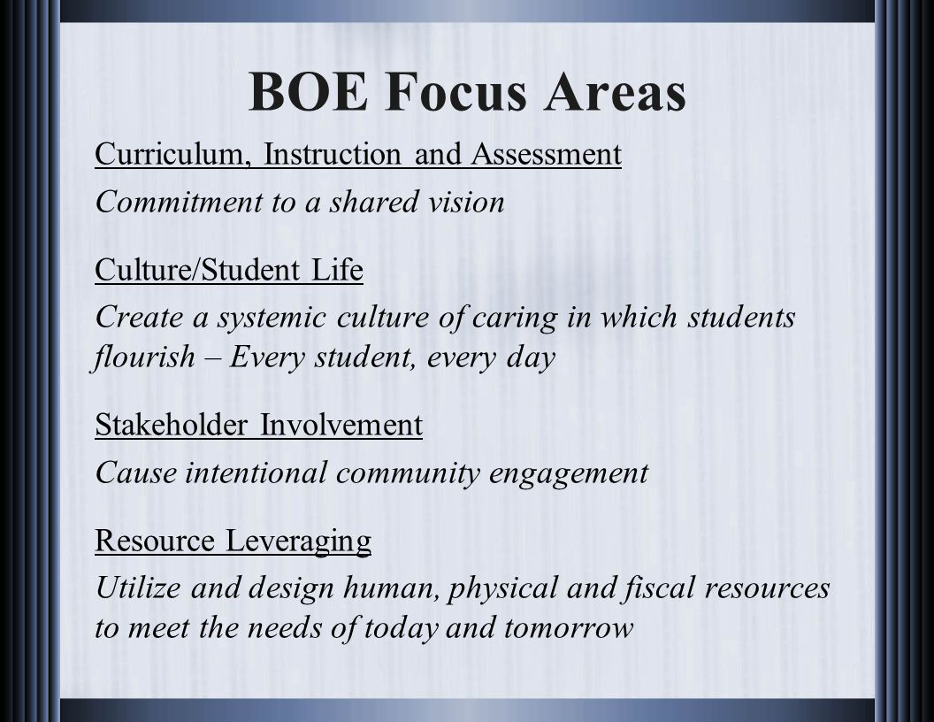 Curriculum, Instruction and Assessment Commitment to a shared vision Culture/Student Life Create a systemic culture of caring in which students flourish – Every student, every day Stakeholder Involvement Cause intentional community engagement Resource Leveraging Utilize and design human, physical and fiscal resources to meet the needs of today and tomorrow BOE Focus Areas