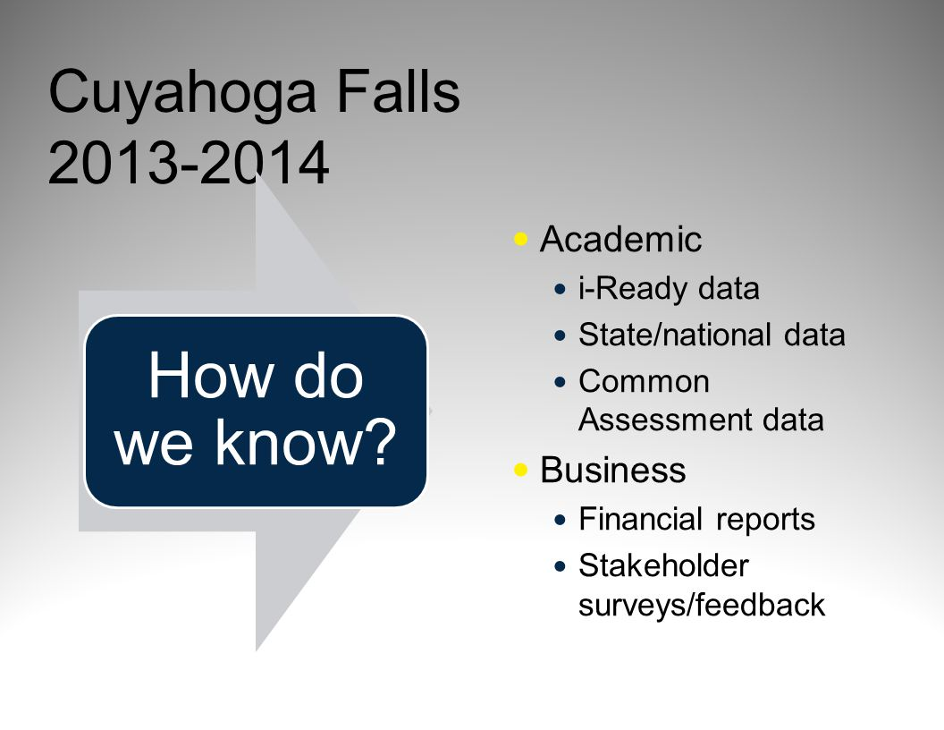 Cuyahoga Falls 2013-2014 How do we know.