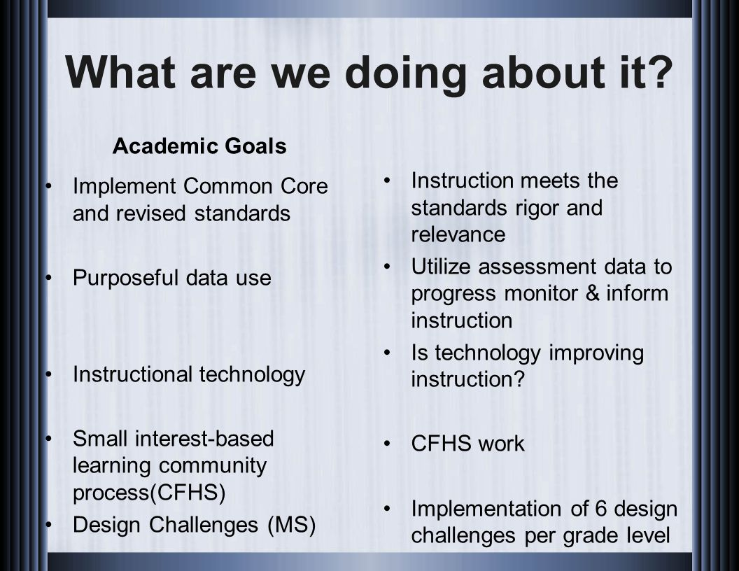 Academic Goals Implement Common Core and revised standards Purposeful data use Instructional technology Small interest-based learning community process(CFHS) Design Challenges (MS) Instruction meets the standards rigor and relevance Utilize assessment data to progress monitor & inform instruction Is technology improving instruction.