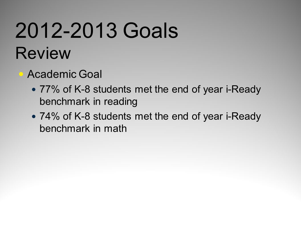 Academic Goal 77% of K-8 students met the end of year i-Ready benchmark in reading 74% of K-8 students met the end of year i-Ready benchmark in math 2012-2013 Goals Review