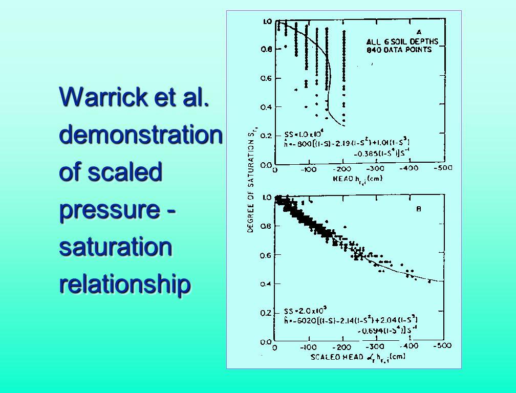 Warrick et al. demonstration of scaled pressure - saturationrelationship Warrick et al. demonstration of scaled pressure - saturationrelationship