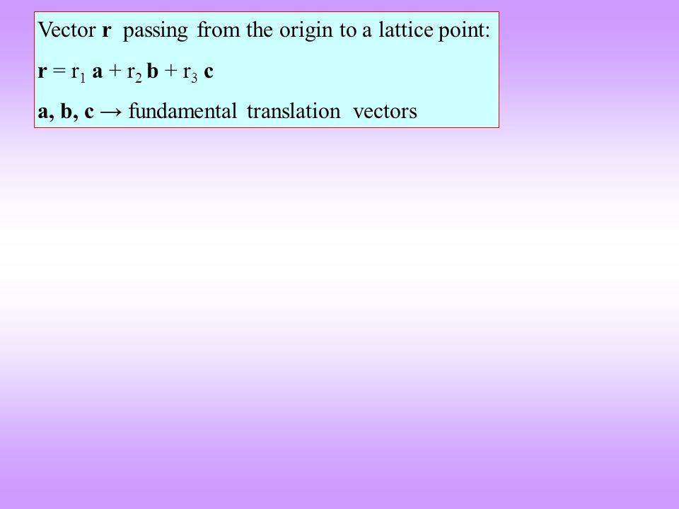 Vector r passing from the origin to a lattice point: r = r 1 a + r 2 b + r 3 c a, b, c → fundamental translation vectors