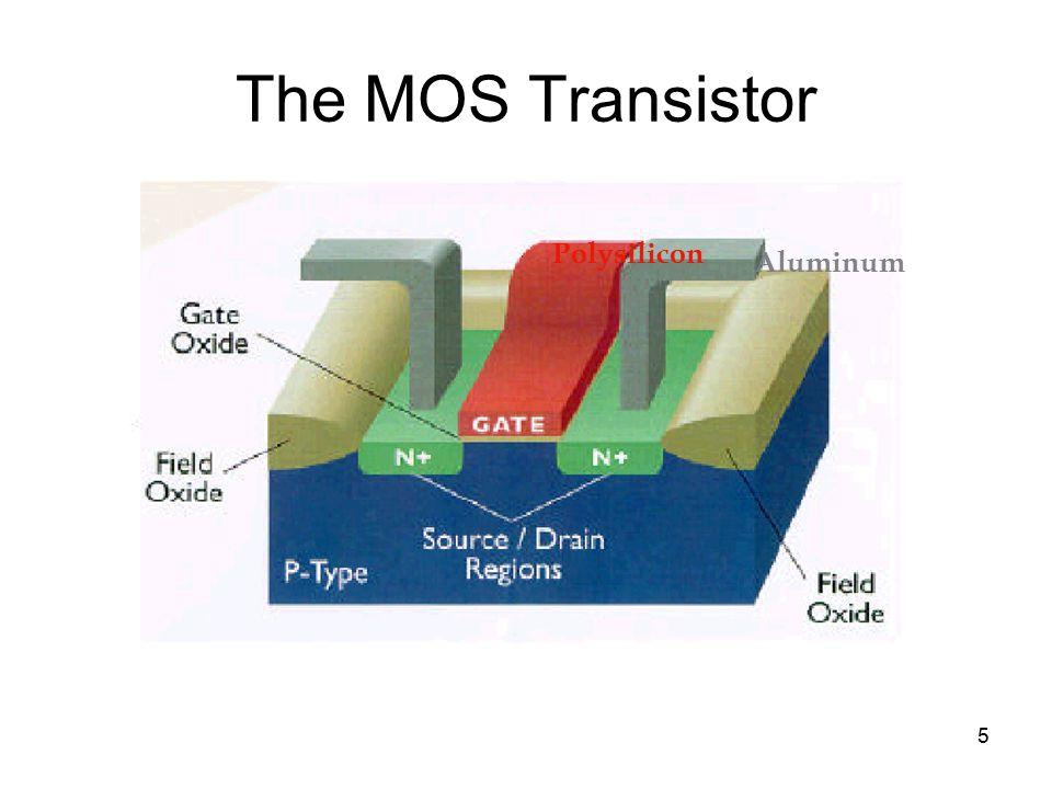5 The MOS Transistor Polysilicon Aluminum