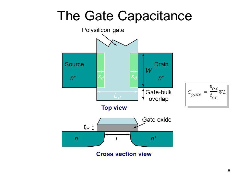6 The Gate Capacitance t ox n + n + Cross section view L Gate oxide x d x d L d Polysilicon gate Top view Gate-bulk overlap Source n + Drain n + W