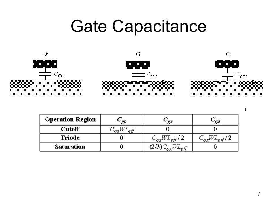 7 Gate Capacitance Cut-off ResistiveSaturation