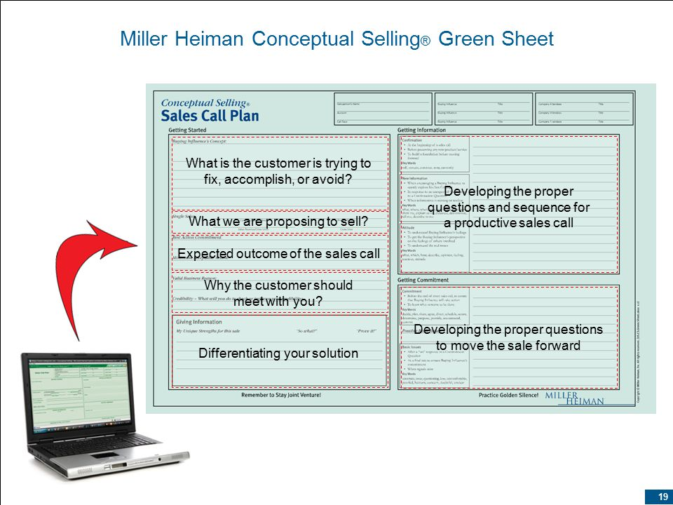 Miller Heiman Conceptual Selling ® Green Sheet 19 What is the customer is trying to fix, accomplish, or avoid.
