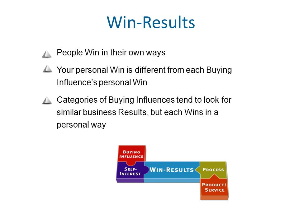 People Win in their own ways Your personal Win is different from each Buying Influence's personal Win Categories of Buying Influences tend to look for similar business Results, but each Wins in a personal way Win-Results