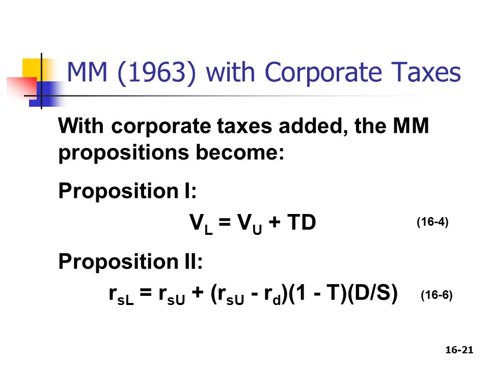 16-21 With corporate taxes added, the MM propositions become: Proposition I: V L = V U + TD Proposition II: r sL = r sU + (r sU - r d )(1 - T)(D/S) MM (1963) with Corporate Taxes (16-4) (16-6)