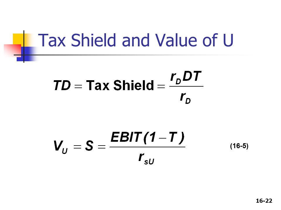 16-22 Tax Shield and Value of U (16-5)