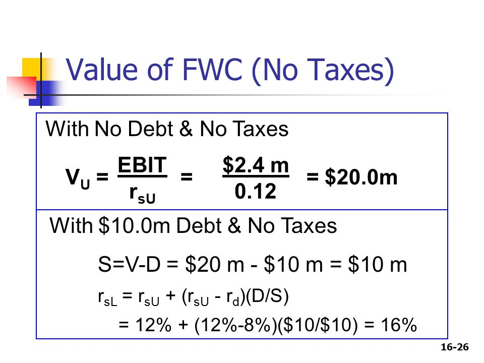 16-26 V U = = = $20.0m EBIT r sU $2.4 m 0.12 Value of FWC (No Taxes) With No Debt & No Taxes With $10.0m Debt & No Taxes S=V-D = $20 m - $10 m = $10 m r sL = r sU + (r sU - r d )(D/S) = 12% + (12%-8%)($10/$10) = 16%
